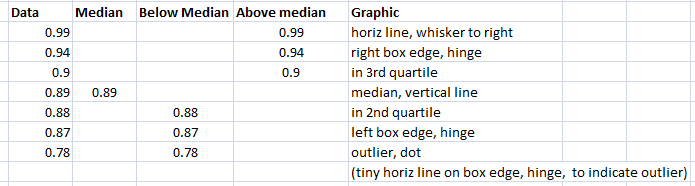 Data poet tentative explanation