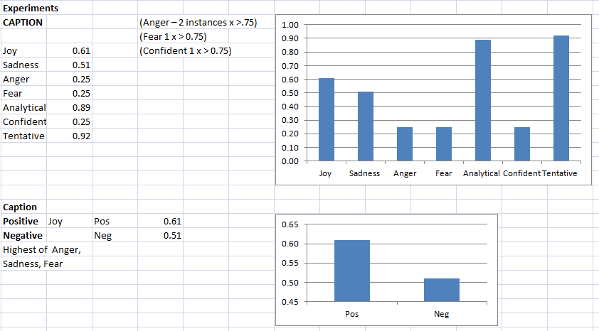 Graph - IMB TA Caprion.png
